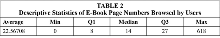 Table 2: Descriptive Statistics of E-Book Page Numbers Browsed by Users
