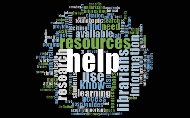Awareness of Library Resources Word Cloud